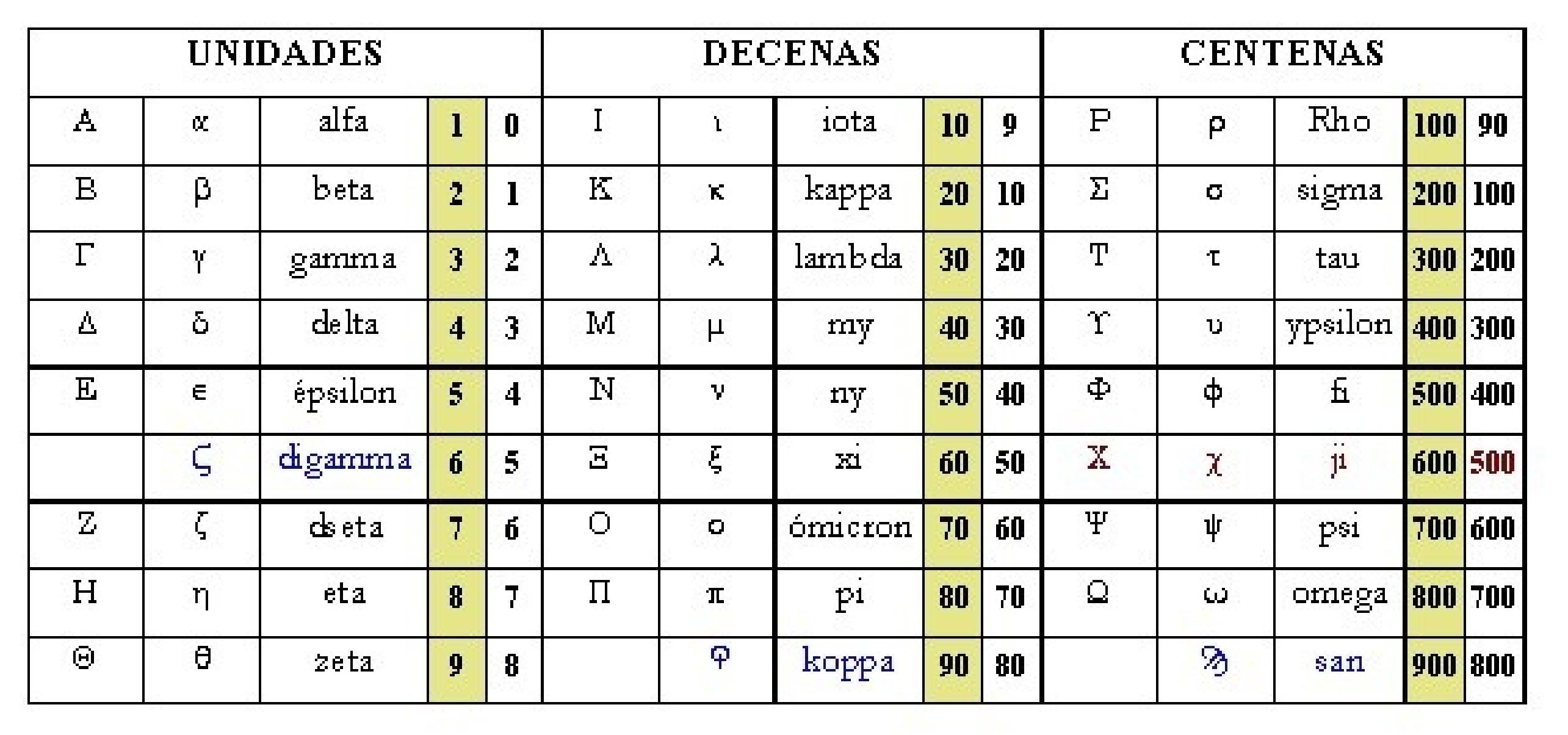 AE4 de Constancio II. GLORIA EXERCITVS. Antioquía 131